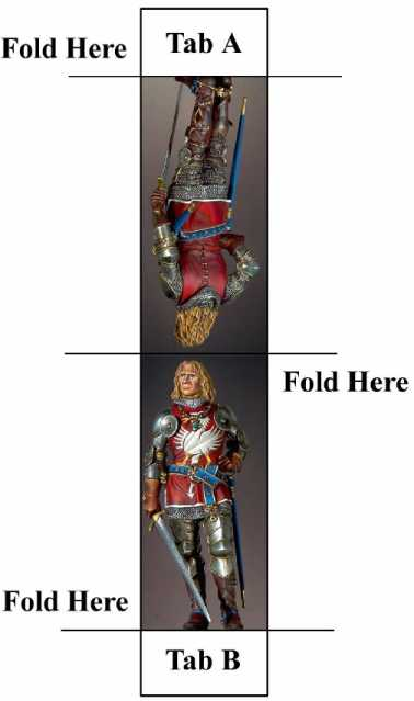 Paper Figures: Military Orders
