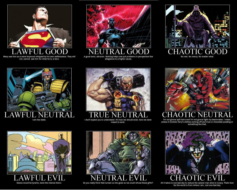 Superheroes On The Dd Alignment Chart