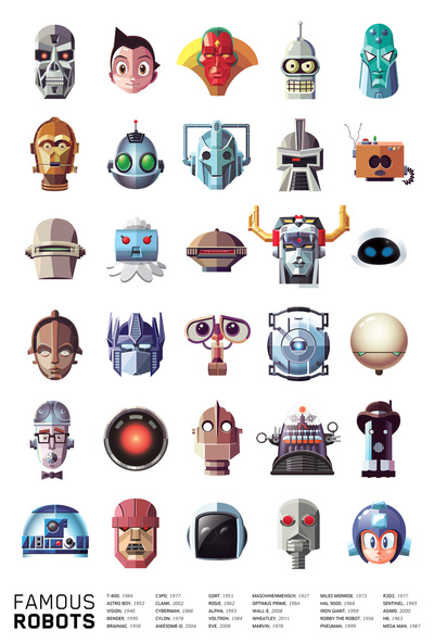 The faces of famous robots