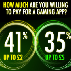 Mobile gamers are intolerant of prices and ads [infographic]