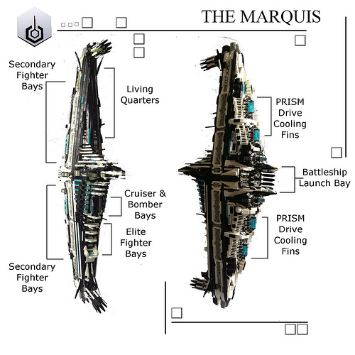 Marquis lego 3