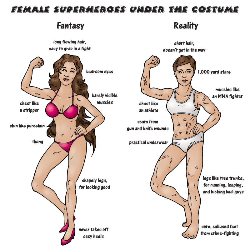 Under the costume  sc 1 st  Geek Native & Superhero Week: The naked truth underneath female superhero costumes