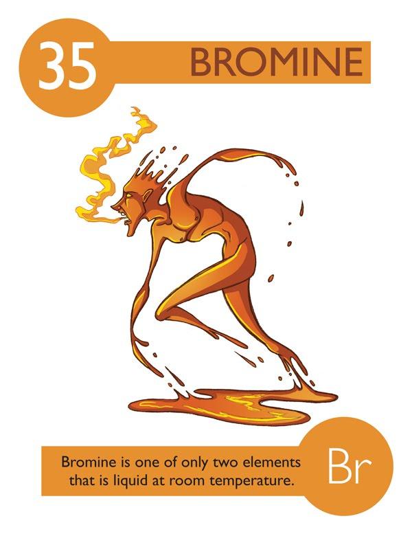 35_bromine copy