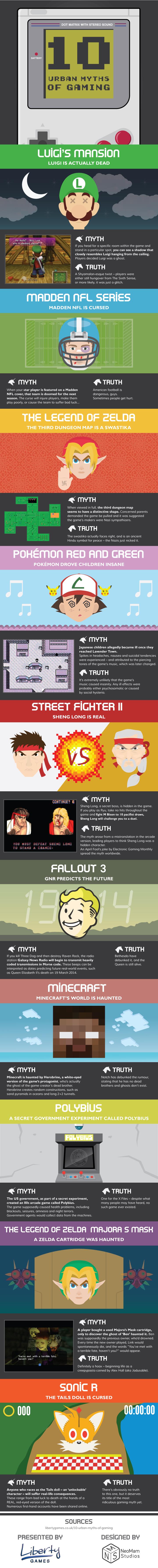 10-myths-of-gaming