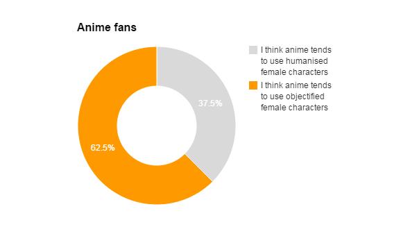 anime-woman-fans