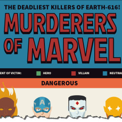 Who are the most deadly Marvel murderers?