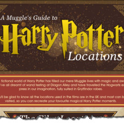 The Harry Potter film location guide [infographic]
