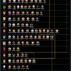 Superhero Week: The many faces of superheroes [infographic]