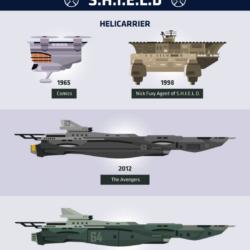 Superhero Week: The evolution of superhero vehicles