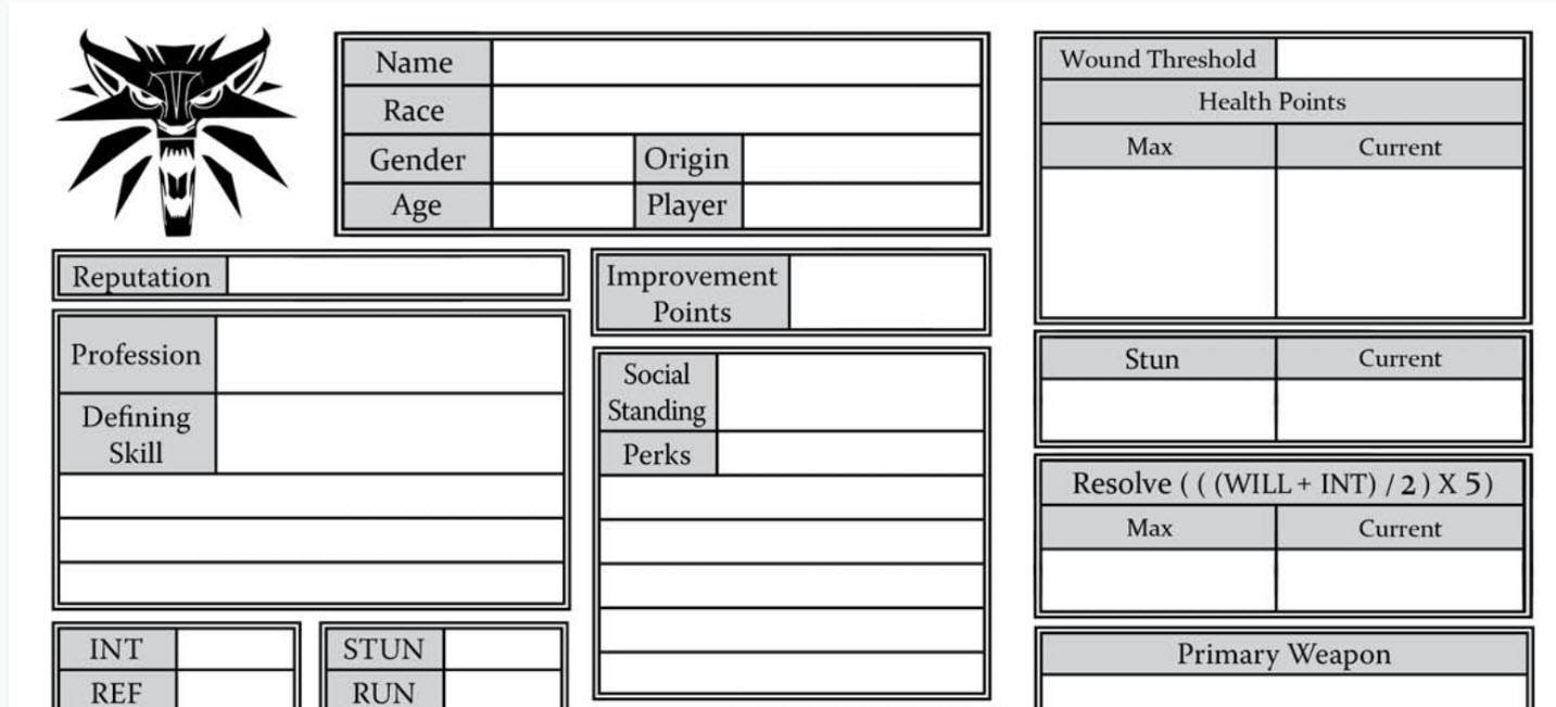 photograph about Pathfinder Printable Character Sheet named Redesigned The Witcher TRPG persona sheet