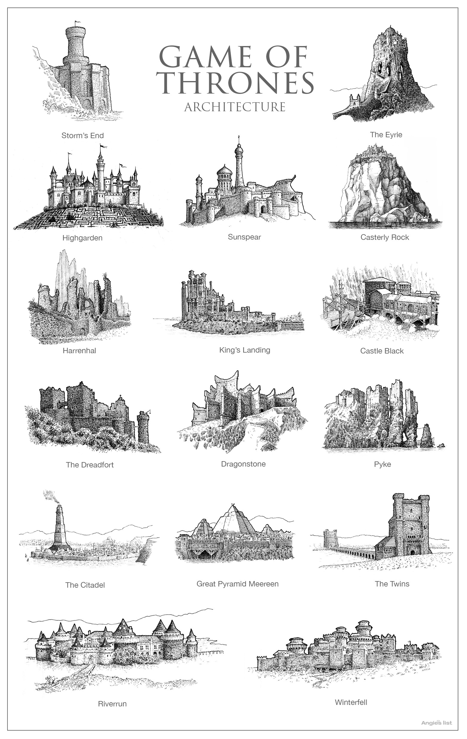 Hand-drawn architecture for Game of Thrones