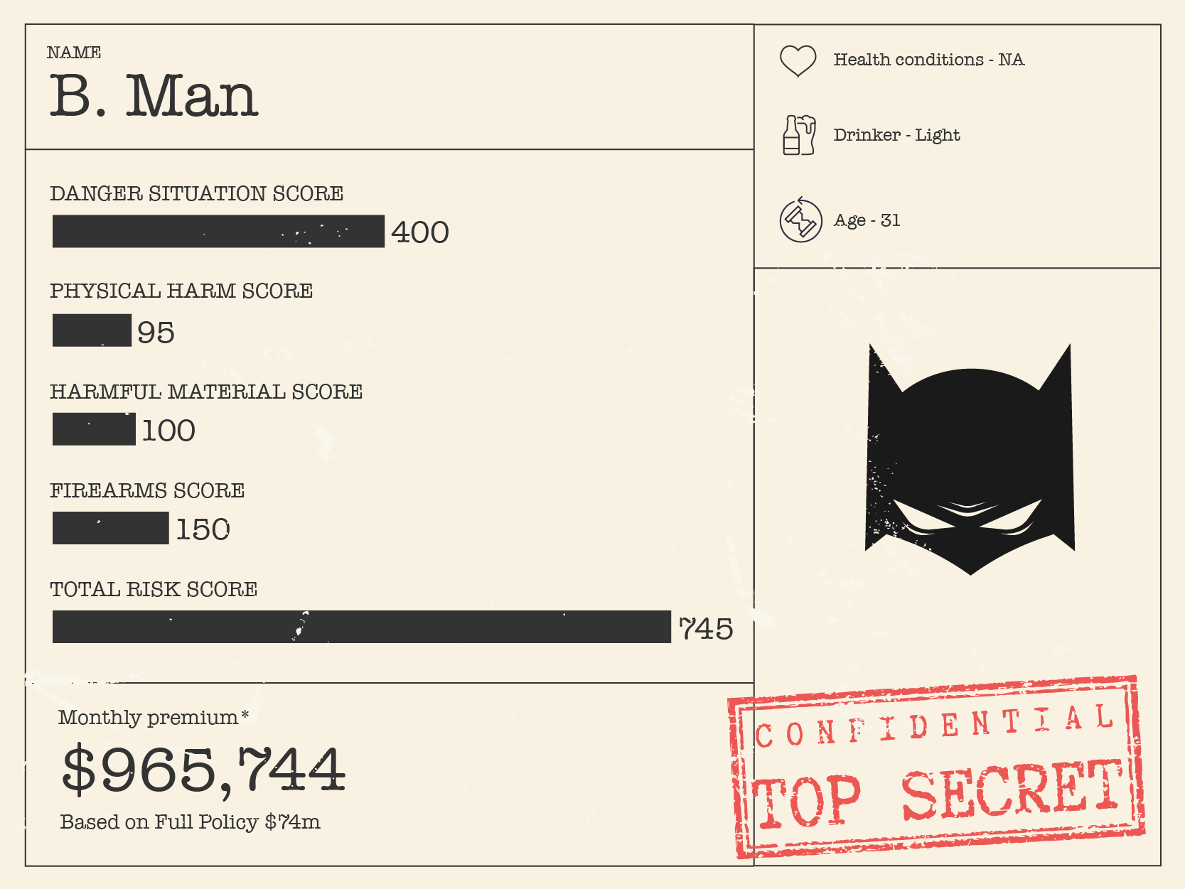 Batman costs