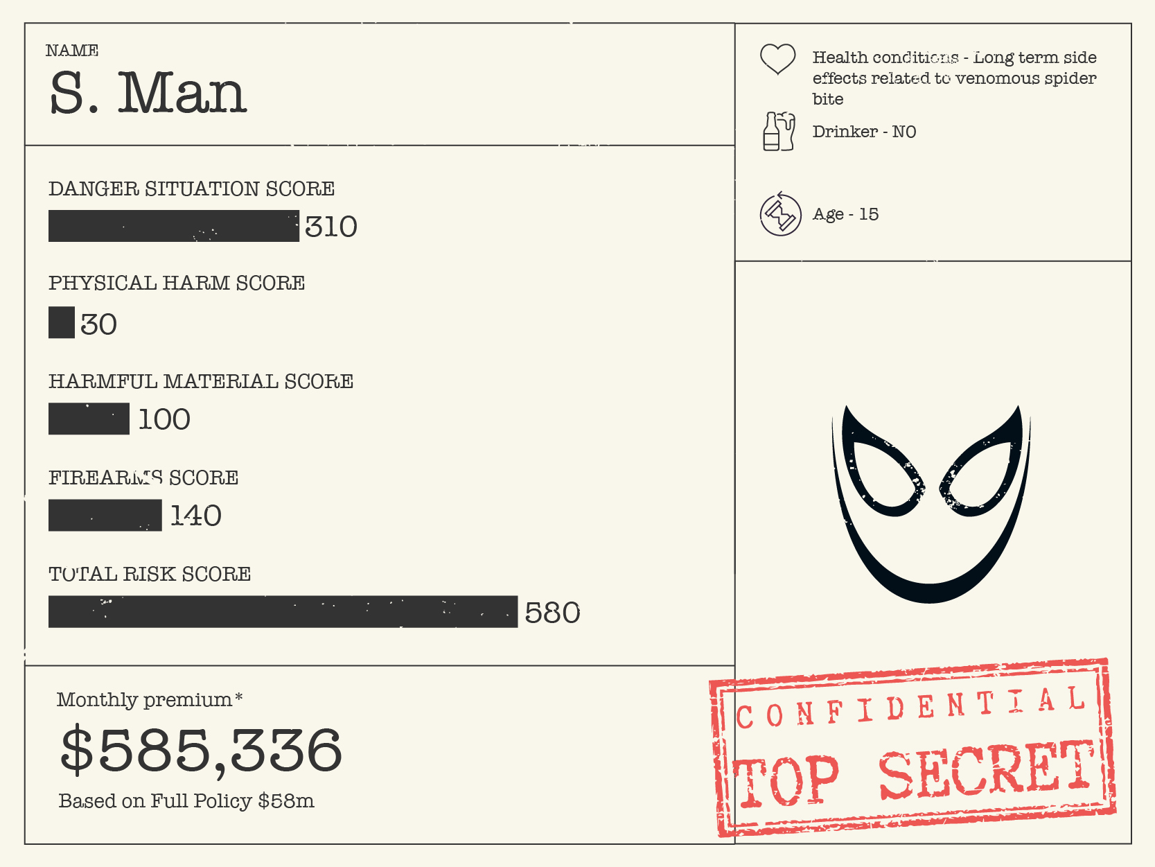 Spider-man costs