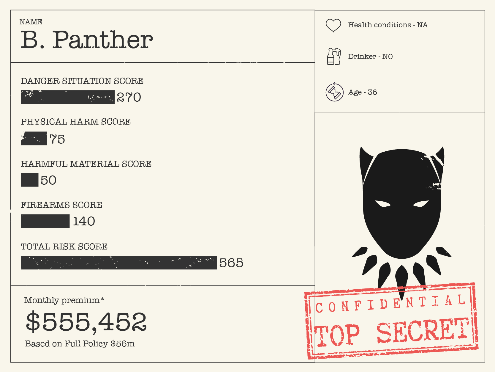 Black Panther costs