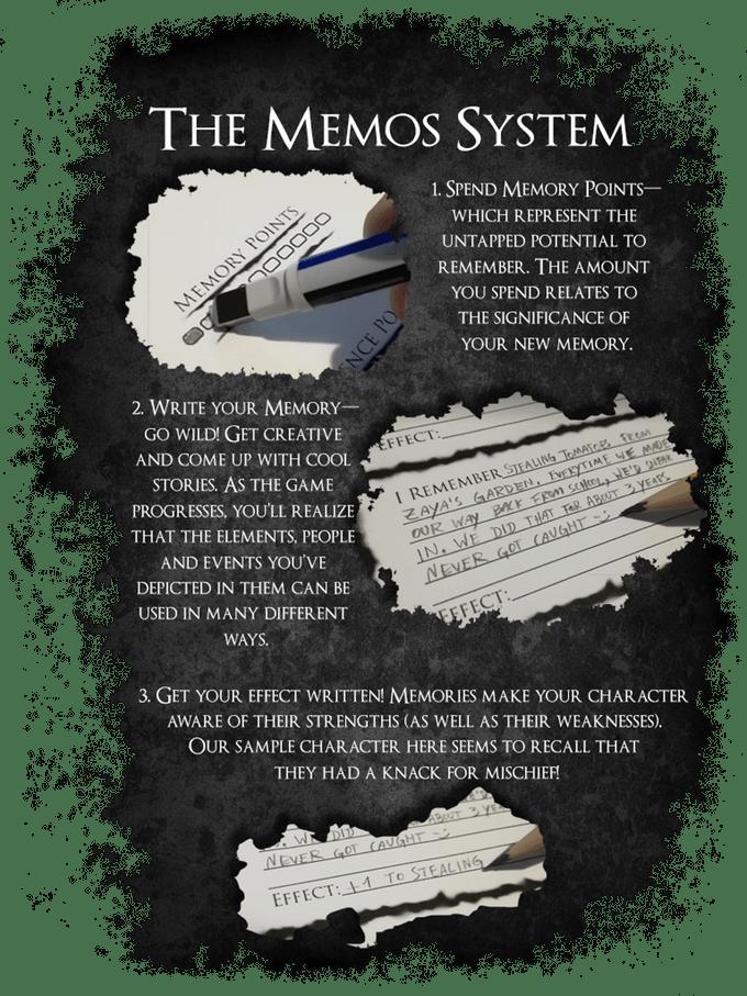 Memos system
