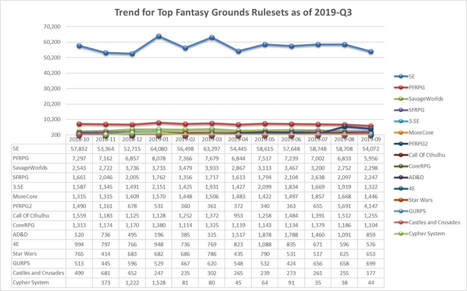 Fantasy Ground data